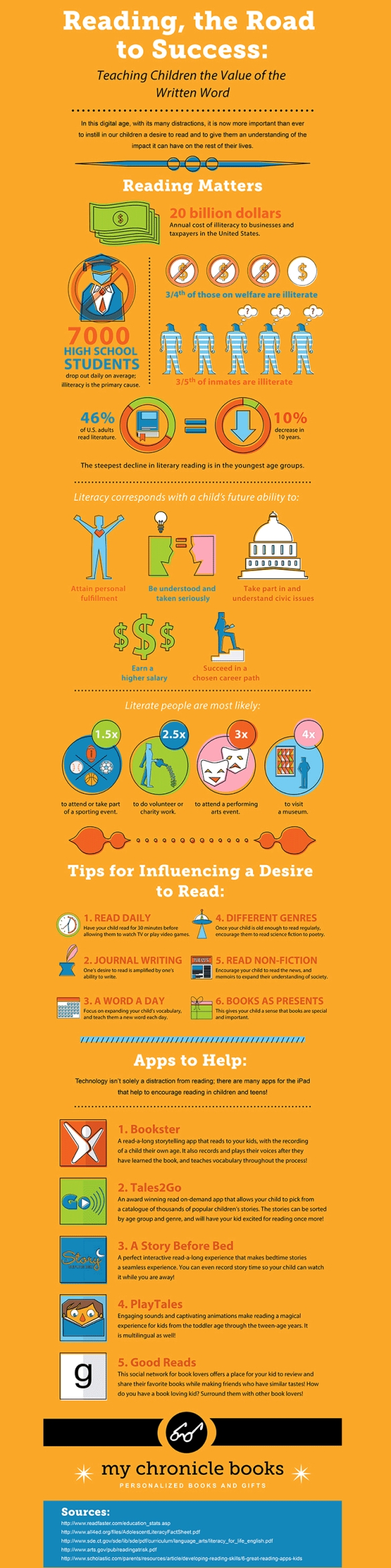 Reading-is-the-road-to-success-infographic
